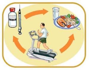 Le-regole-per-prevenire-il-diabete-evitare-alcol-fumo-e-grassi